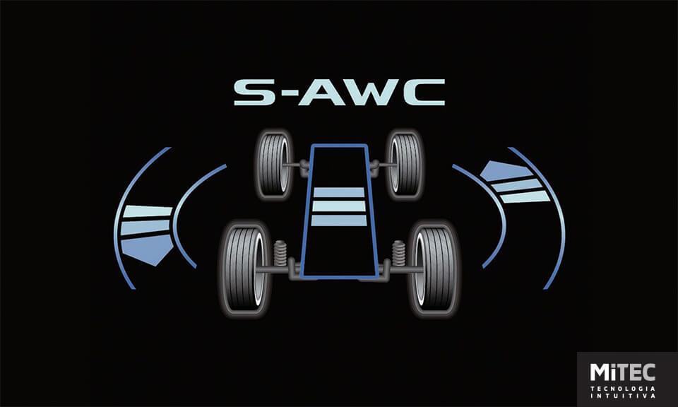Sistema de tração desenvolvida para o lendário Lancer Evolution, o S-AWC aplicado no novo Eclipse Cross, aumenta sua confiança em qualquer estrada ao combinar o 4WD controlado eletronicamente com o Active Yaw Control (AYC) desenvolvido pela Mitsubishi Motors, você pode escolher entre os modos:</br><small>AUTO: distribuição eletrônica automática do sistema AWD.</br>SNOW: apropriado para condições de terrenos escorregadios.</br>GRAVEL: apropriado para condições de terrenos irregulares e situação de atolamento.</small>